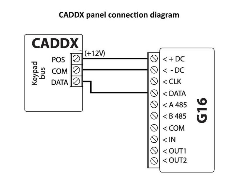 caddx-trikdis-wiring-diagram